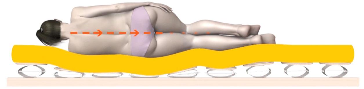 Die Matratze schmiegt sich in die Hohlräume des Körpers