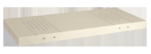 5 Zonen Matratzen - Modell aus Naturlatex