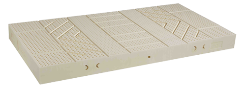 7 Zonen Matratzen - Modell aus Naturlatex